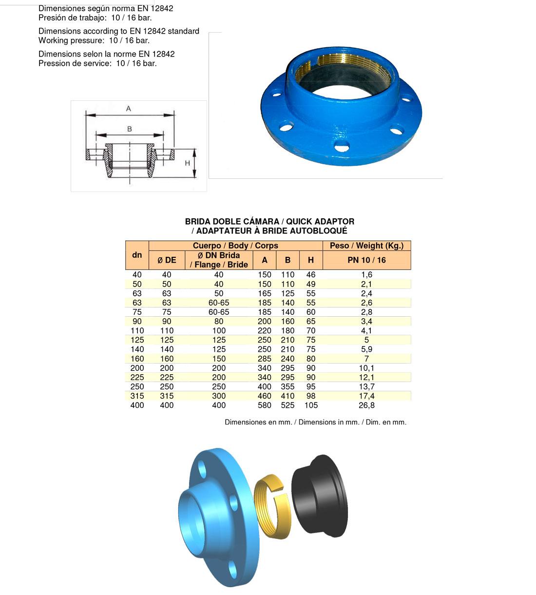 Brida doble cámara para tuberías de PE. FMK Hidraulic Supplies.