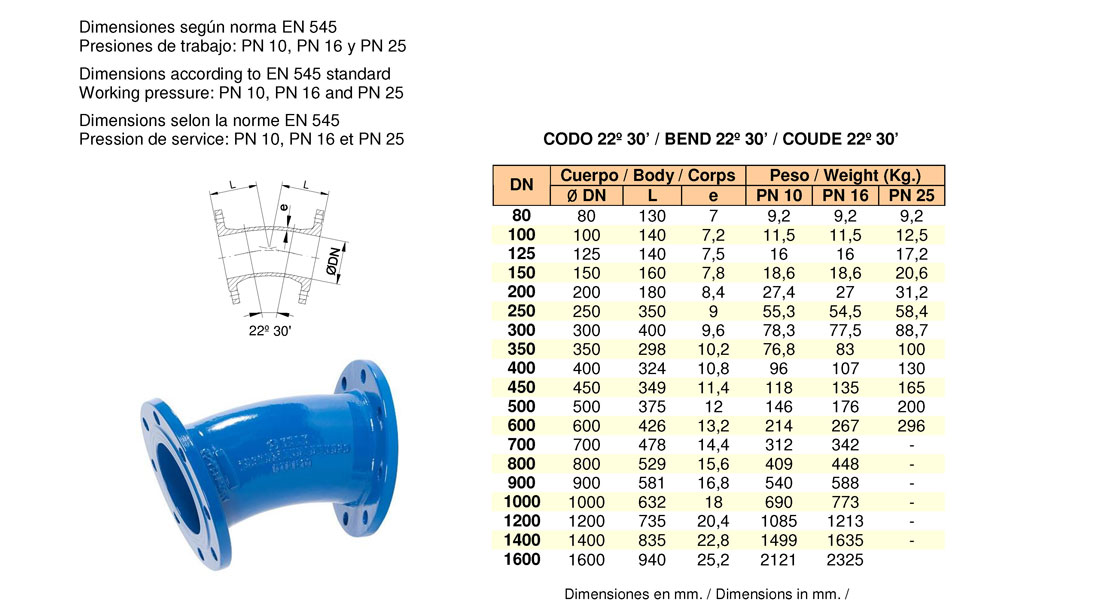 Codo doble brida fija 22º 30'. FMK Hidraulic Supplies.