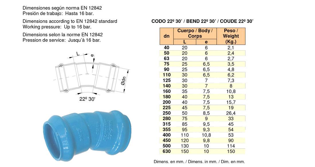 Codo doble enchufe 22º 30' para tuberías de PVC
