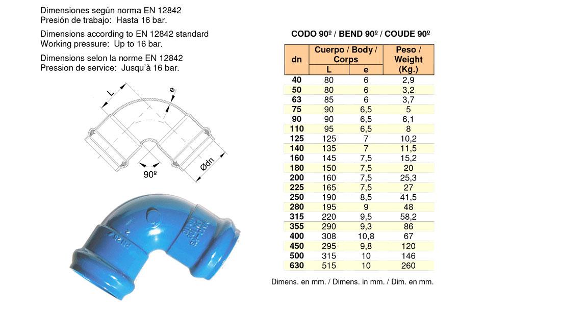 Codo doble enchufe 90º para tuberías de PVC