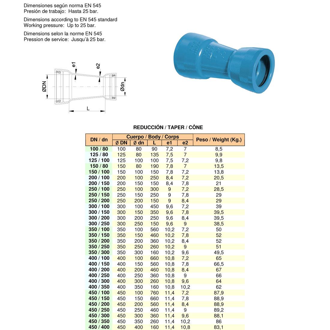 Reducción doble enchufe Push-on. FMK Hidraulic Supplies.