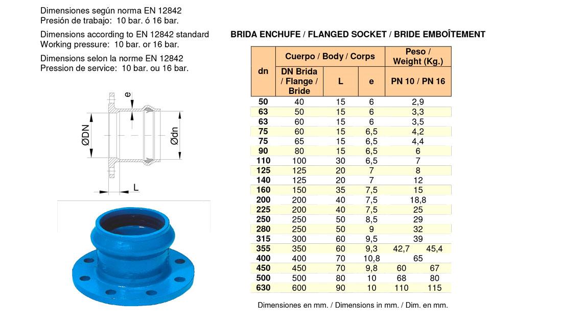 Brida enchufe para tuberías de PVC
