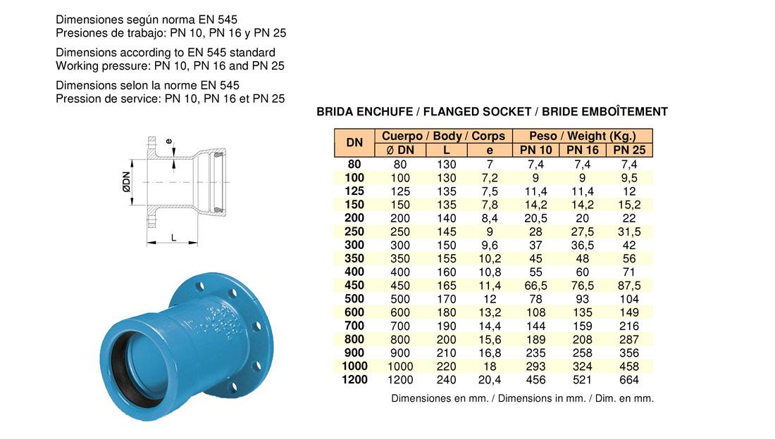 Brida enchufe push on. FMK Hidraulic Supplies.