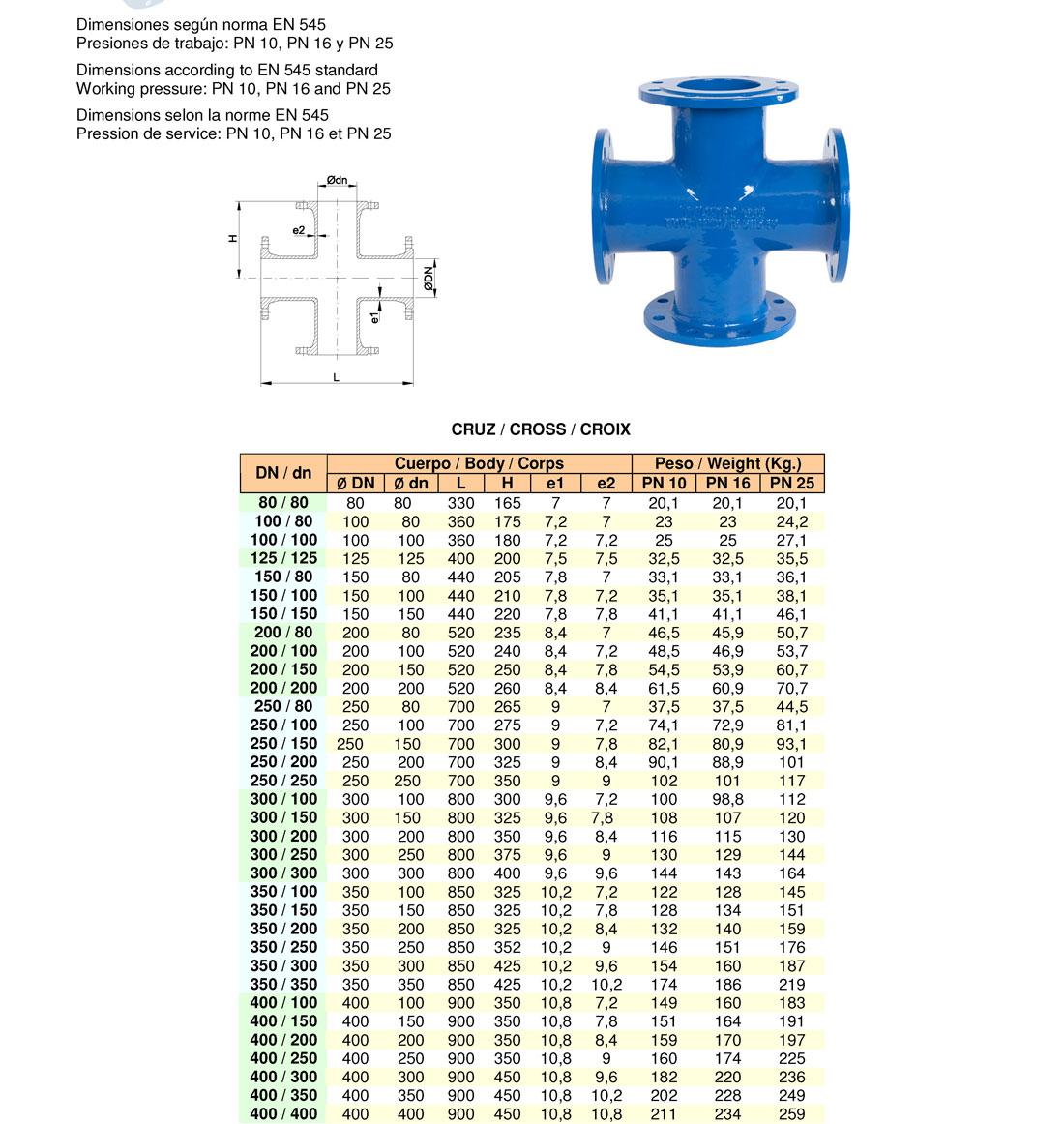 Cruz de bridas fijas. FMK Hidraulic Supplies.