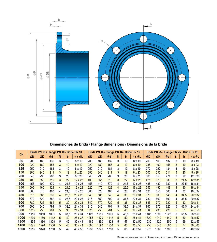Dimensiones de brida fija. FMK Hidraulic Supplies.