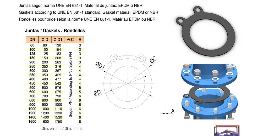 Junta plana para brida fija. FMK Hidraulic Supplies.