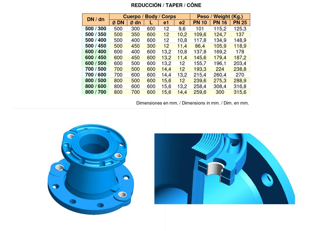 Reducción doble brida. FMK Hydraulic Supplies