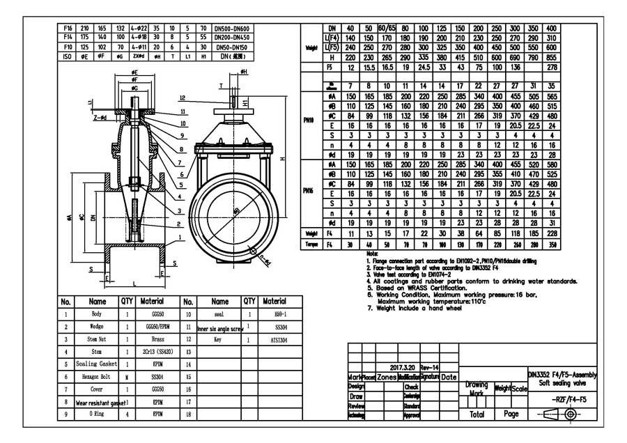 BVP-70R-MD-valvula-de-compuerta-preparada-para-motorizar-ficha-tecnica
