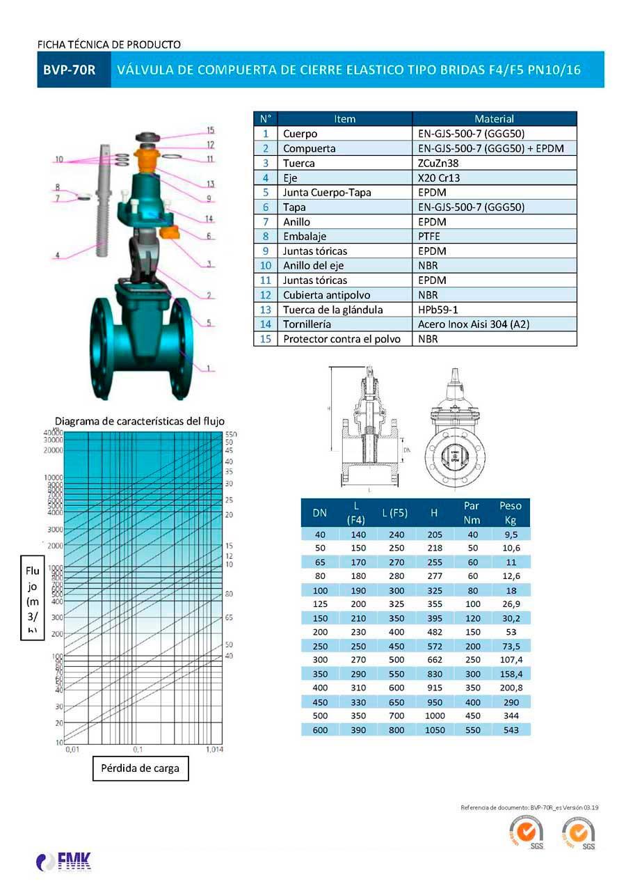 ficha-tecnica-valvula-de-compuerta-BVP-70R-cierre-elastico-F5_Página_2
