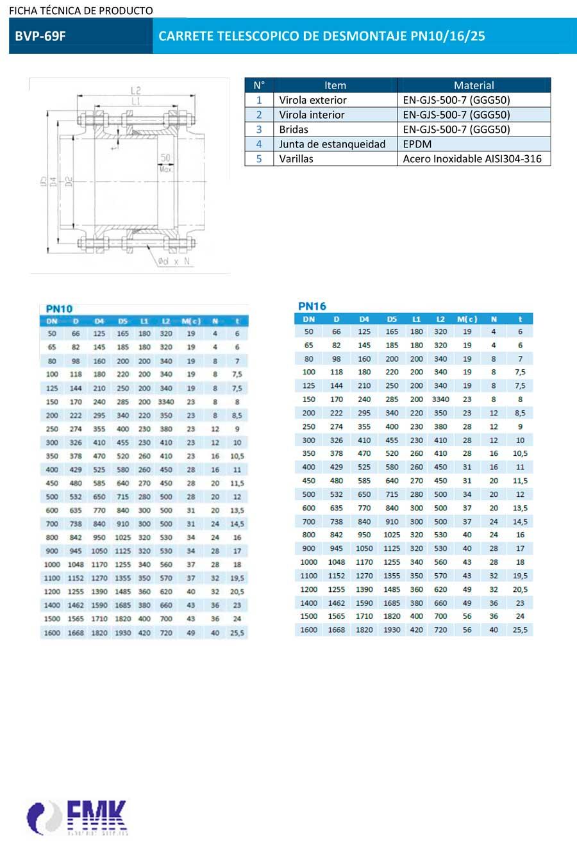 fmk-carrete-telescopico-de-desmontaje-bvp-69F-ficha-tecnica-2