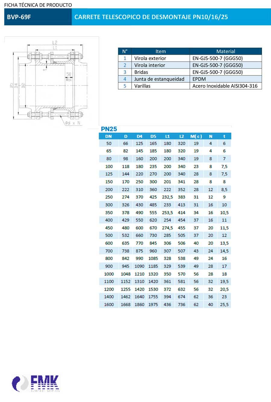 fmk-carrete-telescopico-de-desmontaje-bvp-69F-ficha-tecnica-3