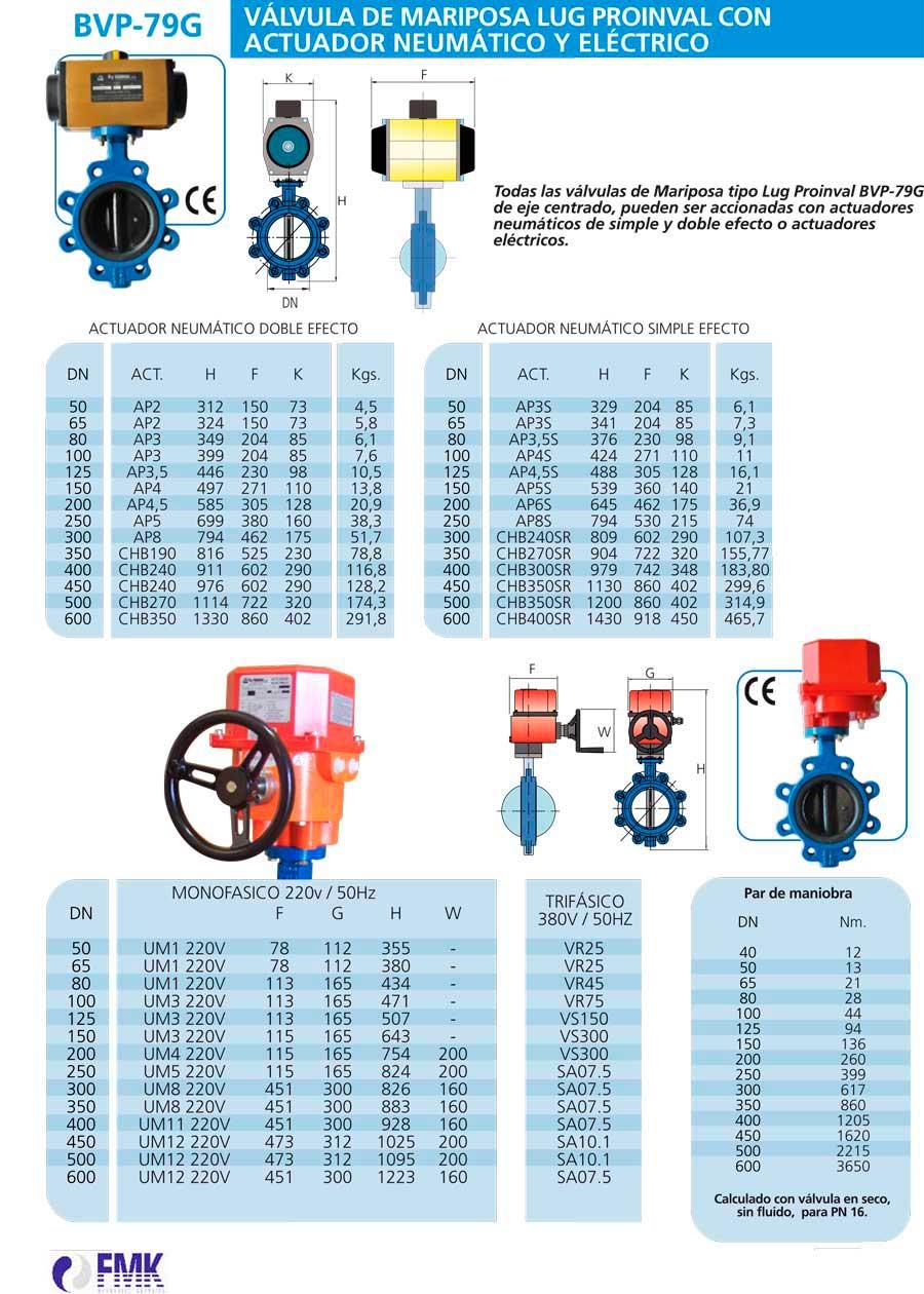 fmk-hydraulic-BVP-79G-L-valvula-mariposa-lug-serie-20-ficha-tecnica-2-fmk