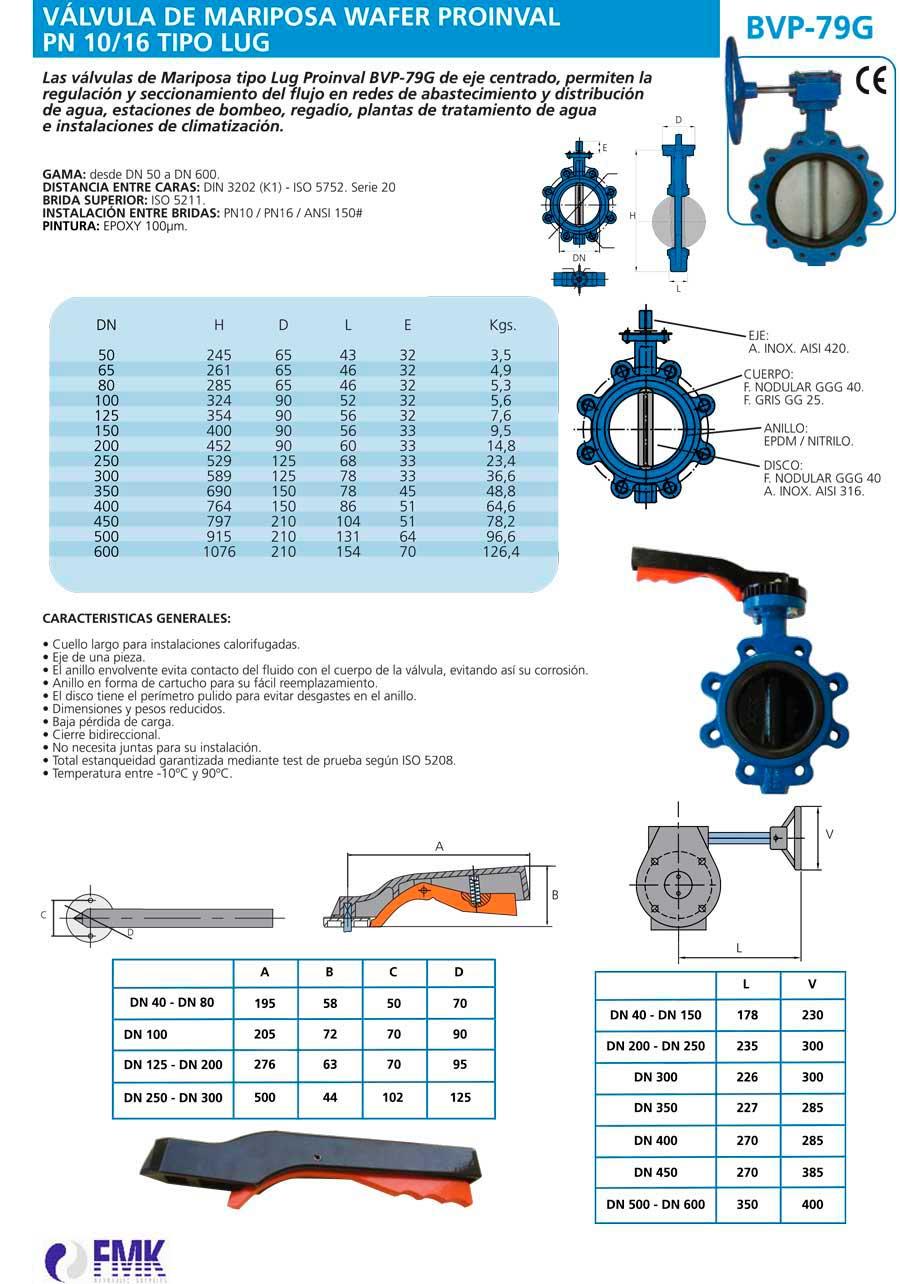 fmk-hydraulic-BVP-79G-L-valvula-mariposa-lug-serie-20-ficha-tecnica-fmk