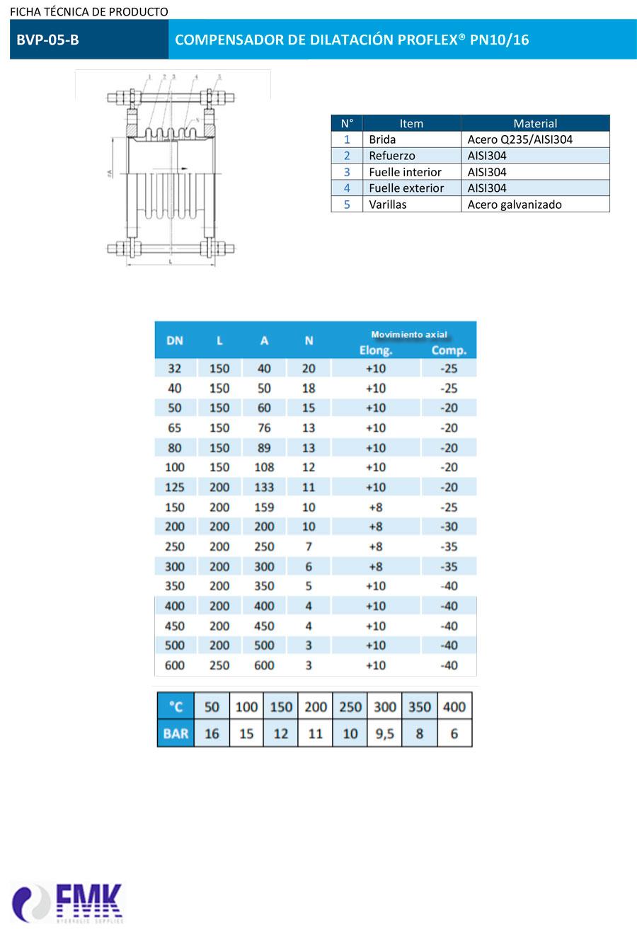 fmk-hydraulic-Compensador-de-dilatación-PROFLEX-bridado-BVP-05-B-ficha-tecnica-2