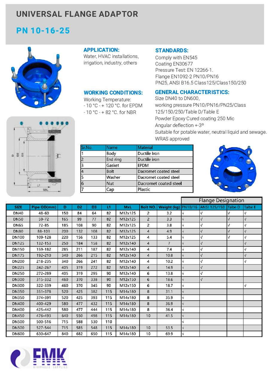 fmk-hydraulic-brida-universal-bvp-83u-ficha-tec