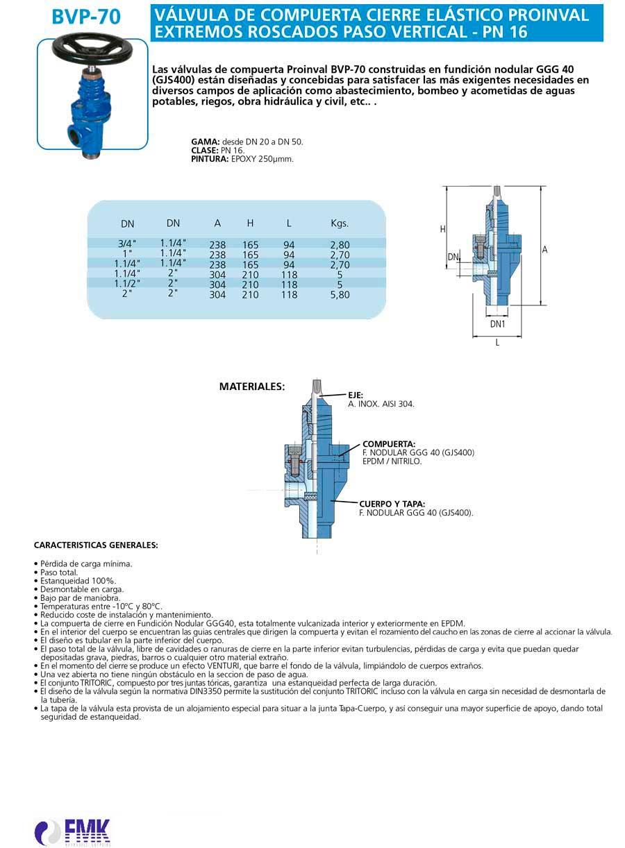 fmk-hydraulic-valvula-de-compuerta-BVP-70R-ROS-ficha-tecnica_2