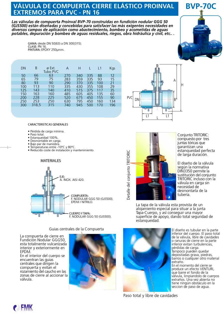 fmk-hydraulic-valvula-de-compuerta-BVP-70R-cierre-elastico-F5-ficha-tecnica-1