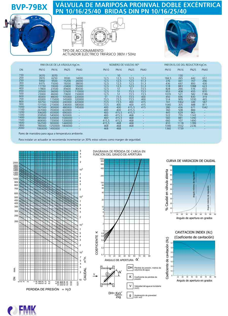 fmk-hydraulic-valvula-de-mariposa-BVP-79-BS-14-ficha-tecnica-2
