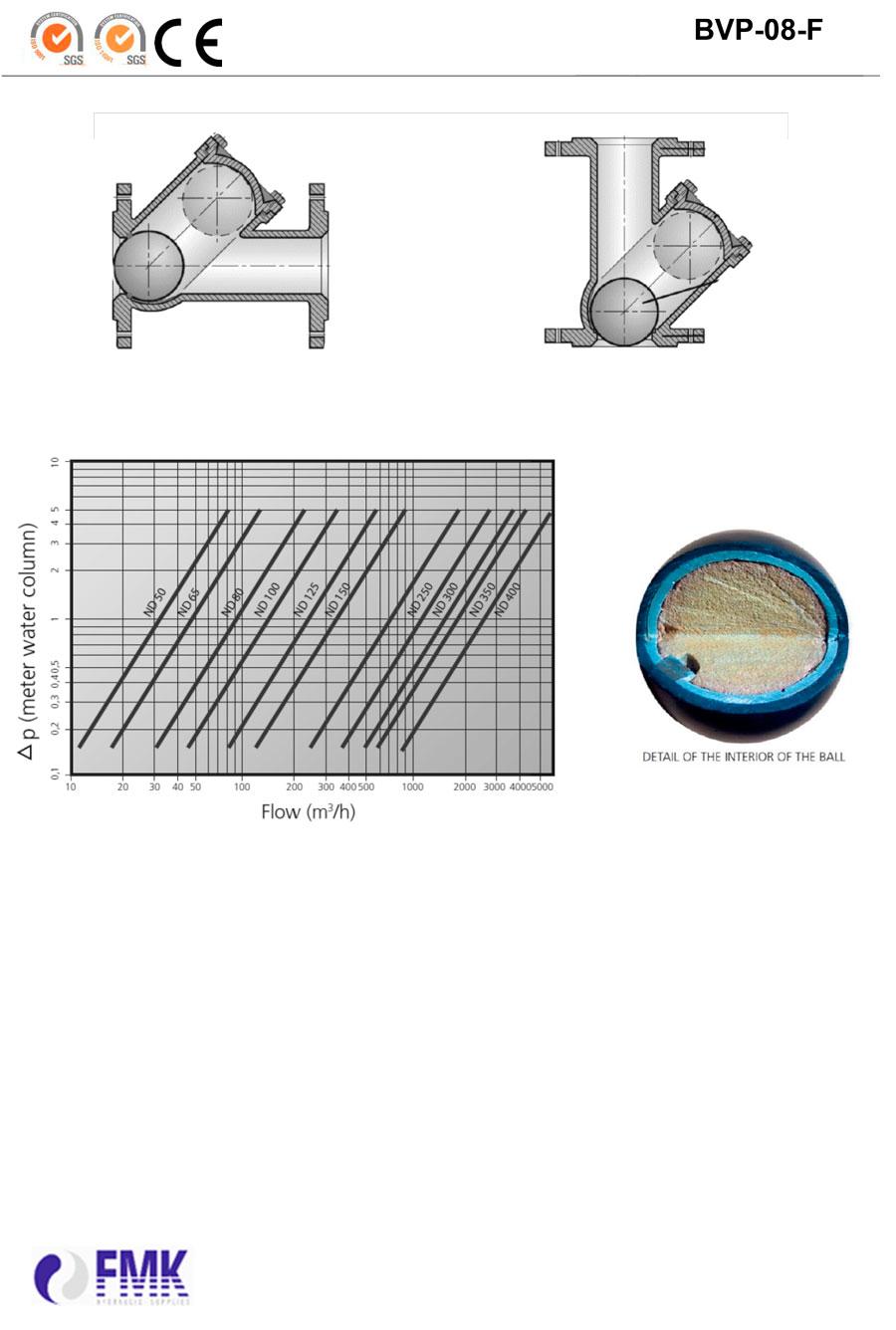 fmk-Valvula-de-retencion-de-bola-BVP-08-F-ficha-tecnica-2