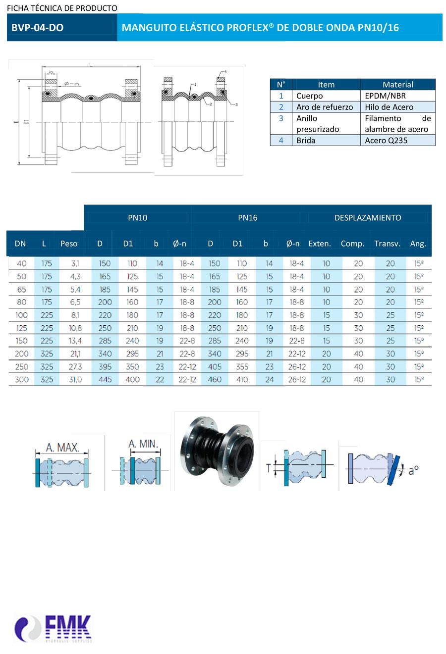 fmk-hydraulic-Manguito-elástico-PROFLEX-de-doble-onda-BVP-04-DO-ficha-tecnica-2