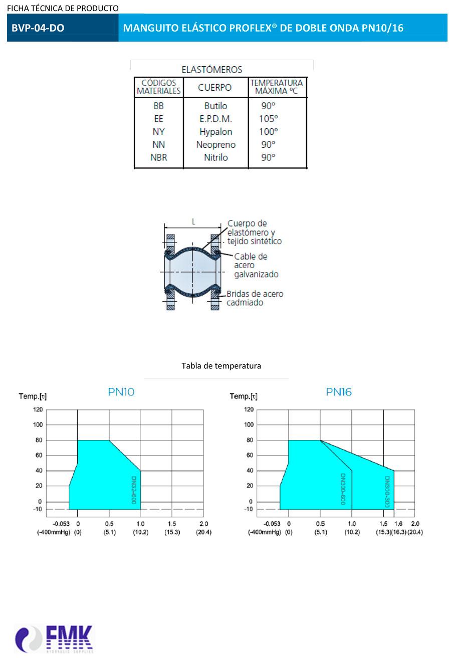fmk-hydraulic-Manguito-elástico-PROFLEX-de-doble-onda-BVP-04-DO-ficha-tecnica-3