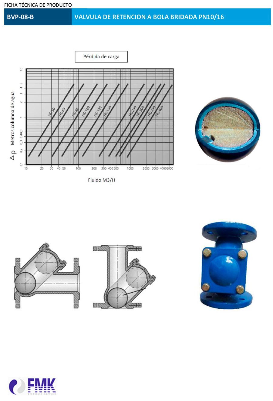 fmk-hydraulic-valvula-de-retencion-a-bola-bridada-BVP-08-B-ficha-tecnica-3