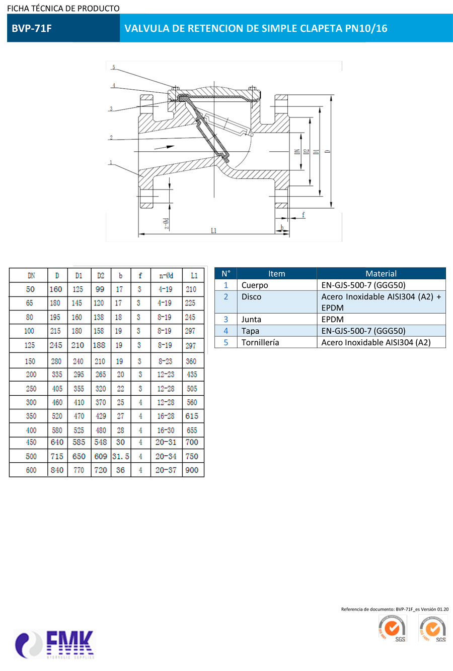fmk-hydraulic-valvula-de-retencion-de-simple-clapeta-corta-BVP-71F-ficha-tecnica-2