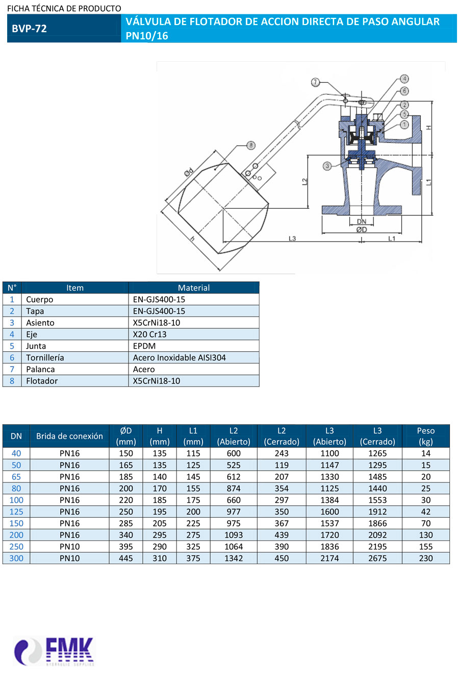 fmk-hydraulic-valvula-flotador-automatica-angular-bvp-72A-ficha-tecnica-2